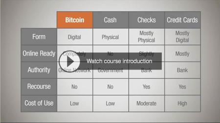 bitcoin-lynda