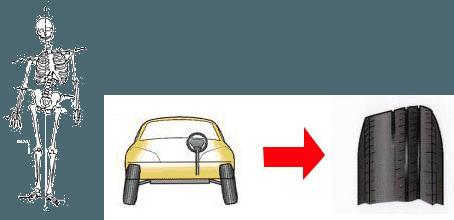 imbalance-wheels