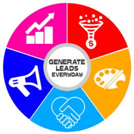 Generate Leads Every Day