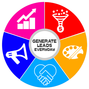 Generate Leads Everyday 2