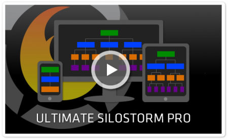 ULTIMATE SILOSTORM PRO – WordPress SILO SEO Theme – NEW from HEATMAPTHEME-Download