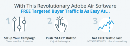 Traffic Fusion Pro + Profit Template 2