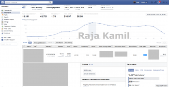 Low Cost FB Ads – 688,783 Reach Just Paid $36.75 – Value $19