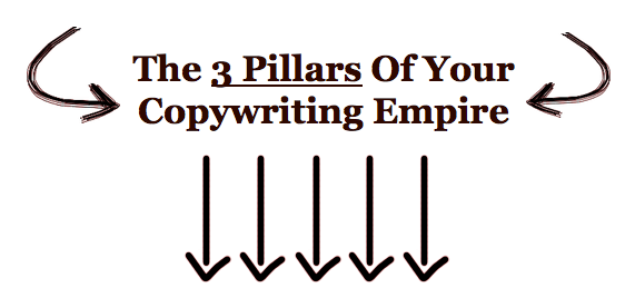 Jo Han Mok - Copywriting Empire