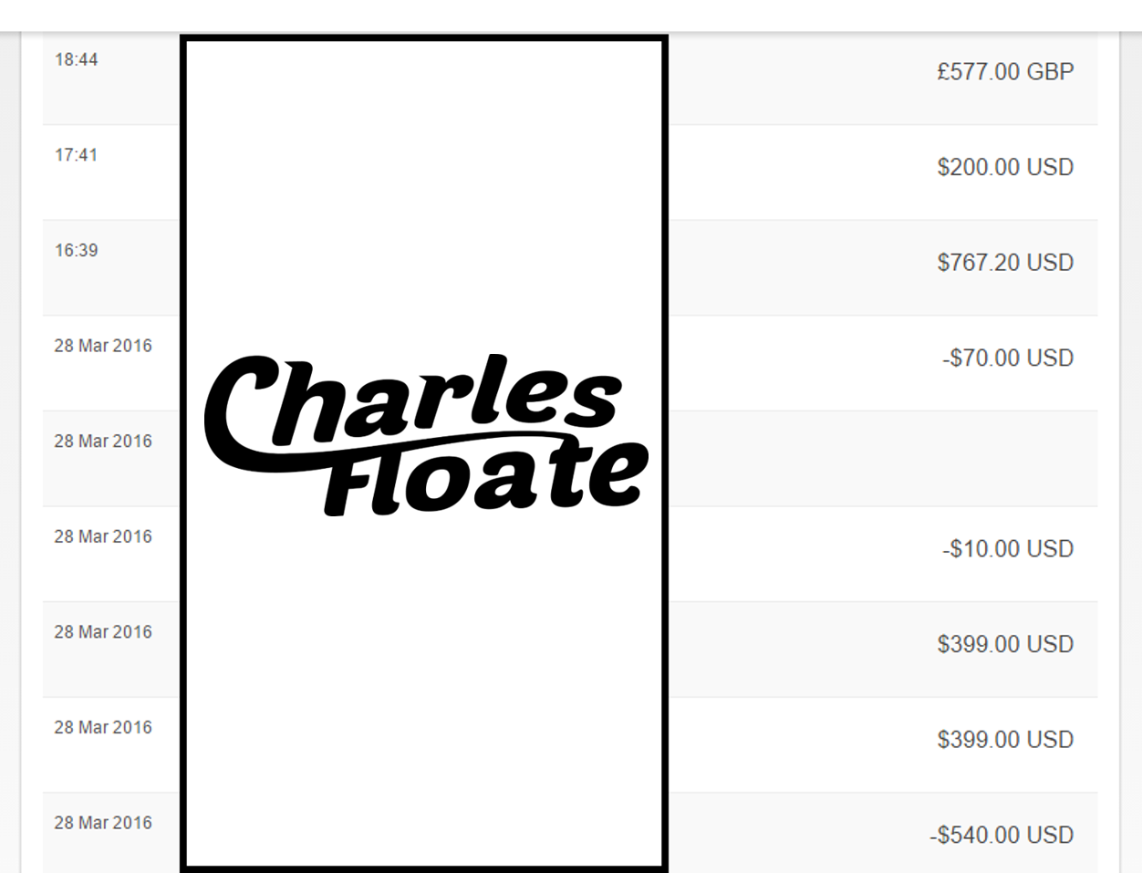 Charles Floate – Building An Affiliate SEO Business – Value $499
