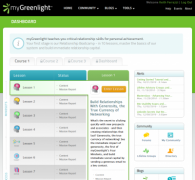 MyGreenlight – New Relationship Mastery – Keith Ferrazzi – Value $697