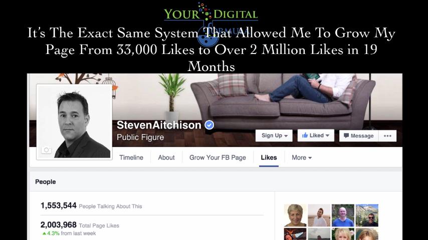 Steven Aitchison – Your Digital Formula – Value $597