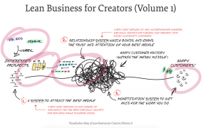 Andre Chaperon – Lean Business For Creators – Value $495