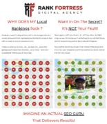 William Jones – The GMB SEO Master Class – Value $97